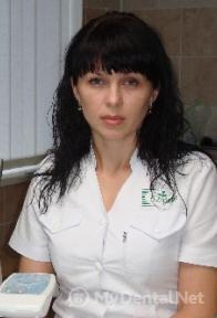 Voloshchuk Helena N.